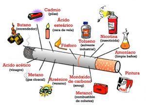 sustancias-en-el-cigarrillo